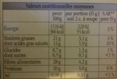 L'original cacao en poudre - Nutrition facts - fr