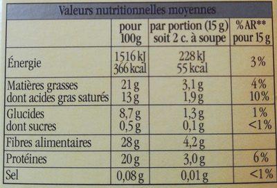 Cacao en poudre non sucré - Informazioni nutrizionali - fr