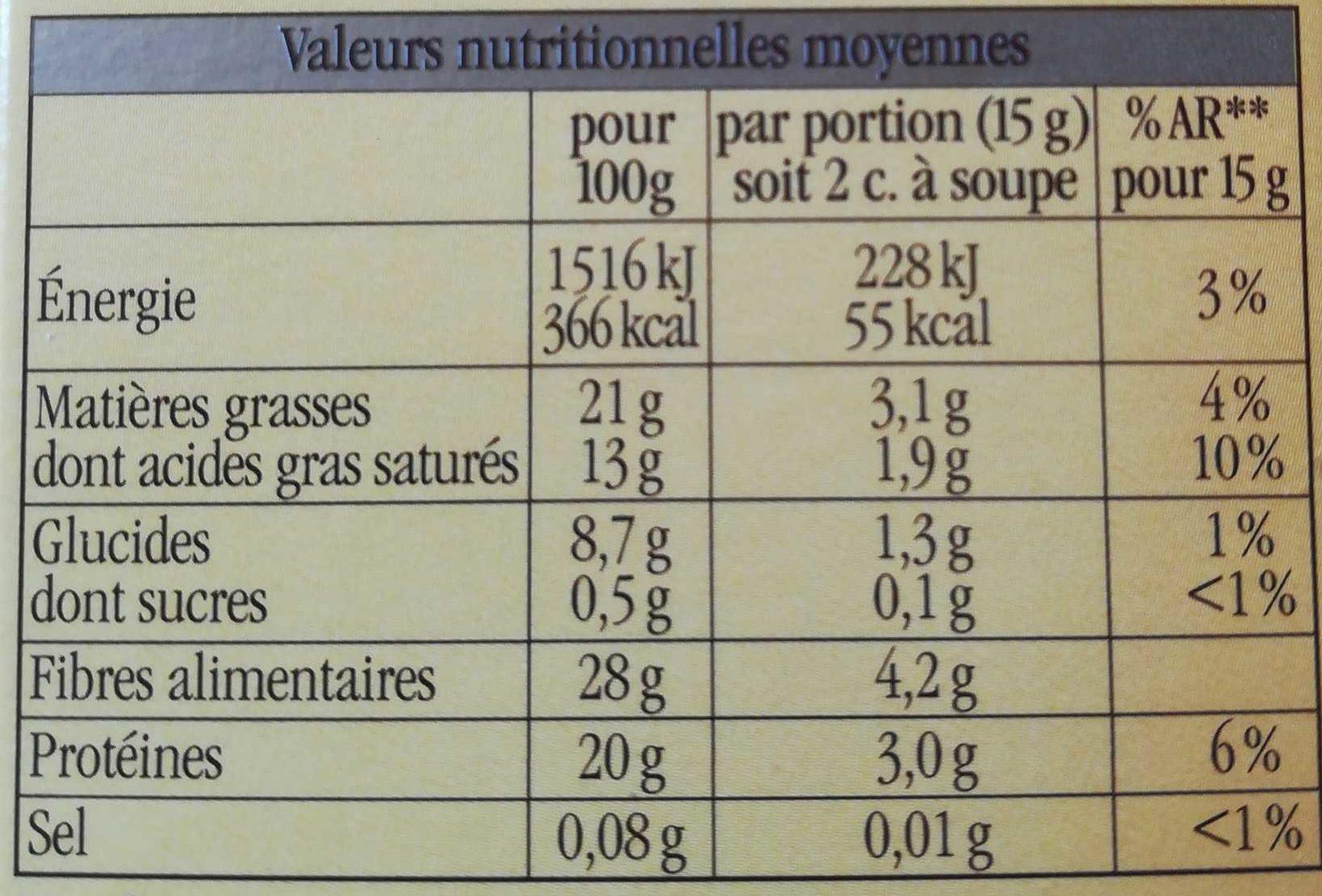 Cacao en poudre non sucré - Voedingswaarden - fr