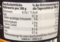 Jalapeño Peppers Sliced - Informations nutritionnelles - de