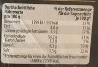 Tortilla Wraps Classic - Nährwertangaben - de