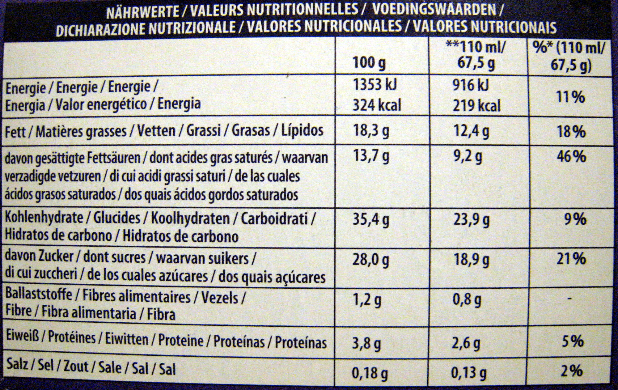 Cônes Chocolat & Vanille - Informations nutritionnelles