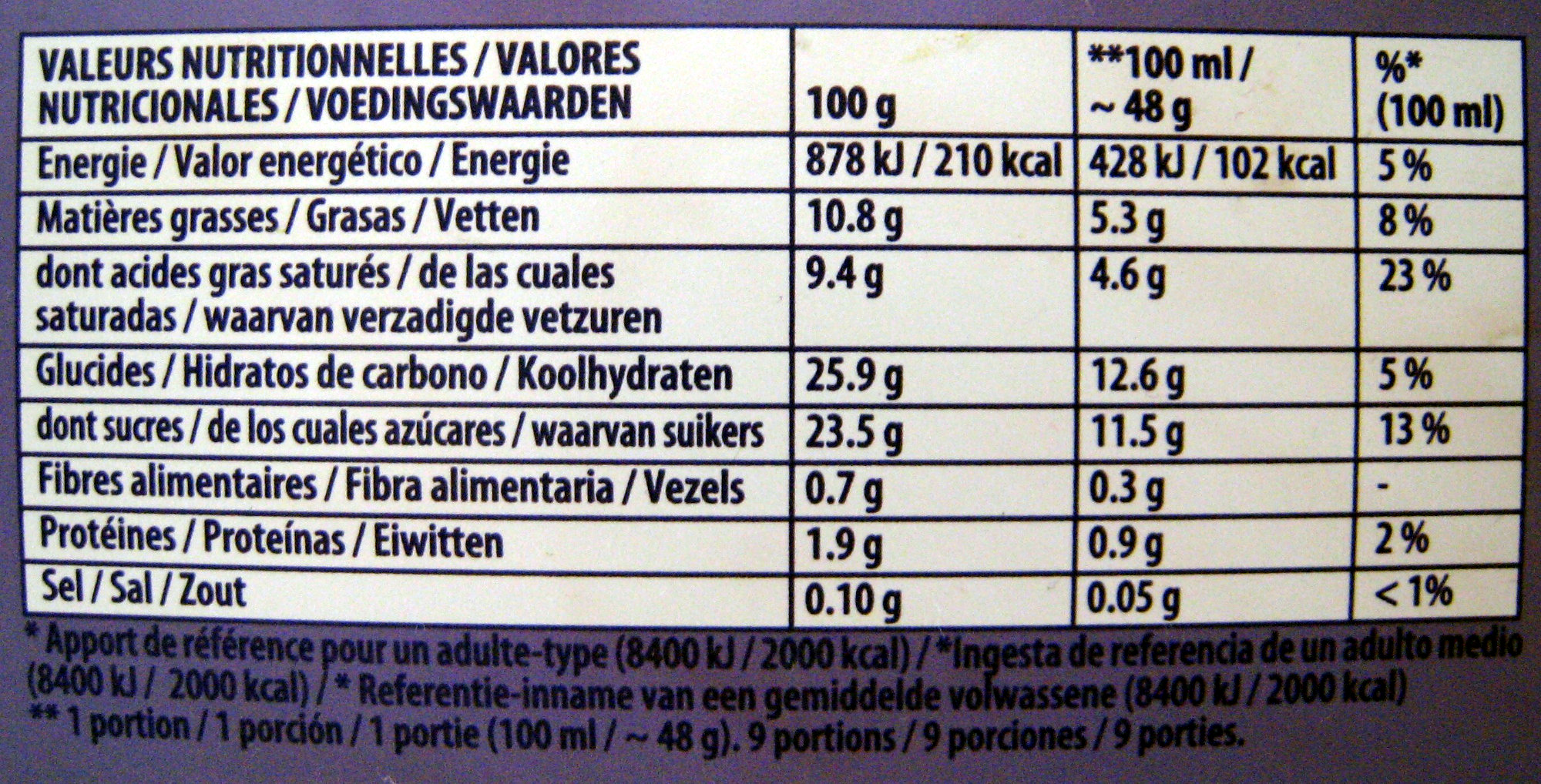 Glace chocolat-vanille Milka - Informations nutritionnelles - fr