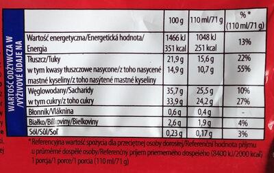 Lody karmelowe (3% pasty karmelowej) z kawałkami kruchego karmelu z mleczną czekoladą w polewie z mlecznej czekolady 32% i kawałkami karmelowo-migdałowymi. - Wartości odżywcze - pl