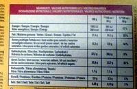 Glace au Toblerone - Nutrition facts