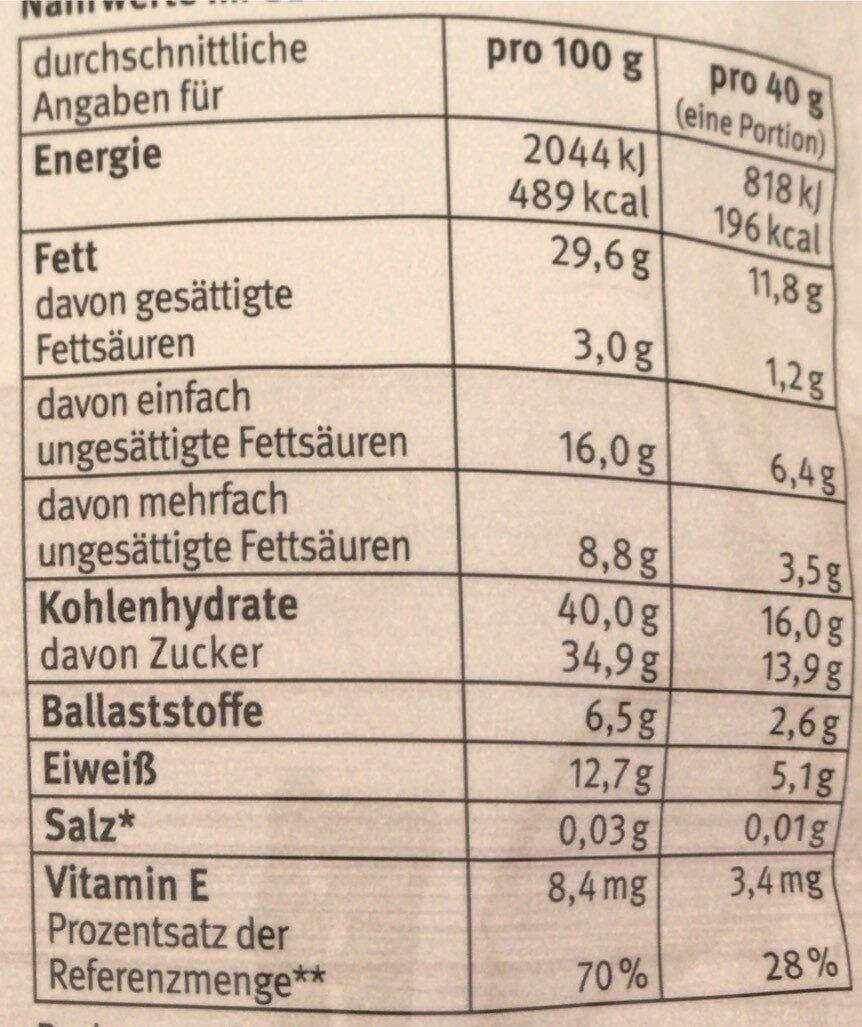 Studentenfutter - Valori nutrizionali - de