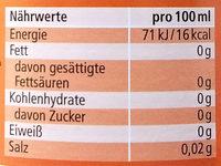Altmeister Der Klassiker - Informations nutritionnelles