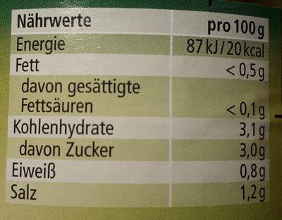 Wurstsalat Gurken - Informations nutritionnelles - de