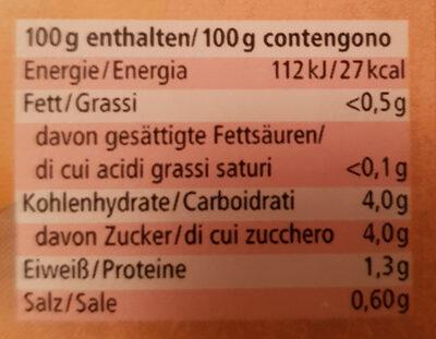 Tomaten passiert - Nutrition facts - de
