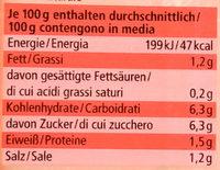 Sugo Tomatensauce Kräuter - Nährwertangaben