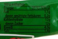 Tomatenmark scharf - Informations nutritionnelles - de