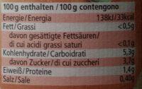 Bio Tomaten stückig - Informations nutritionnelles