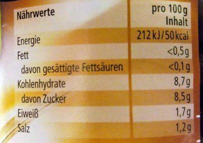 Apfelrotkohl - Voedigswaarden