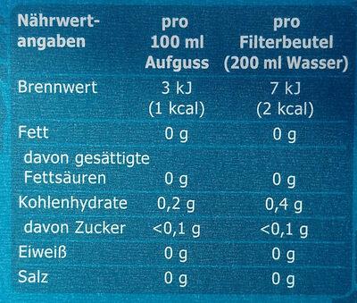 Mate + Grüner Kaffee - Nutrition facts