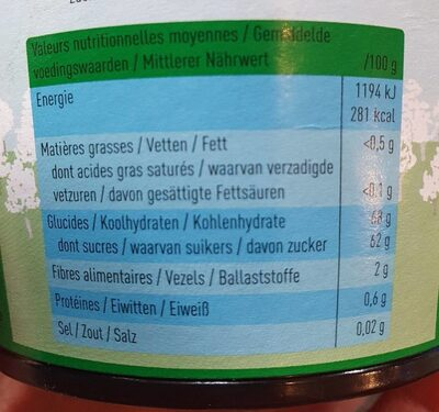 Sirop de Liège - Valori nutrizionali - fr