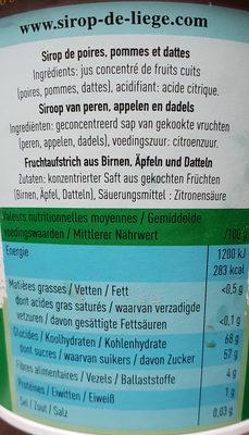 Sirop de Liège - Ingrédients