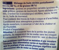 Croq' gourmand non salé - Ingredients