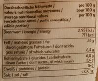 Walnüsse Jumbo - Informations nutritionnelles - de