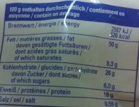 Cashewkerne - Valori nutrizionali - fr