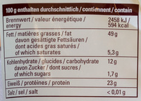 Sonnenblumenkerne - Nutrition facts