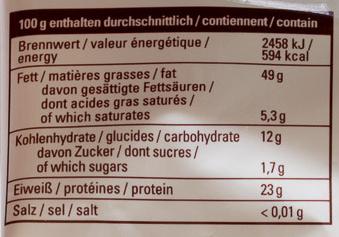 Sonnenblumenkerne - Nutrition facts