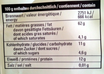 Haselnusskerne - Informations nutritionnelles - fr