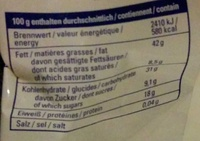 Cashewkerne - Informations nutritionnelles