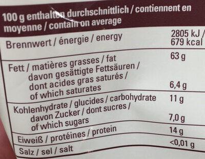 Walnusskerne - Informations nutritionnelles
