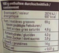 Pignons de pins - Informations nutritionnelles