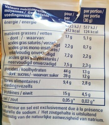 croq' gourmand - Informations nutritionnelles - fr