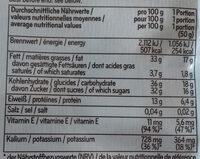 Studentenfutter - Voedingswaarden - de