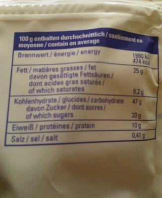 Trail-Mix Salzig/Fruchtig - Nutrition facts