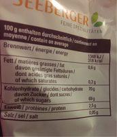 Sultaninen - Informations nutritionnelles - fr