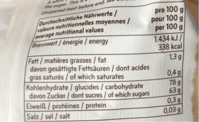 CRANBERRIES - Informations nutritionnelles - fr