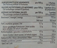 Porridge Pomme-Cannelle - Informations nutritionnelles - fr