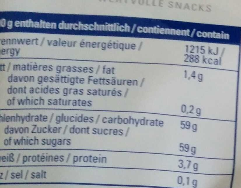 Delikatess-Feigen - Nutrition facts - de