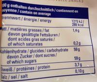 Figues séchées - Informations nutritionnelles