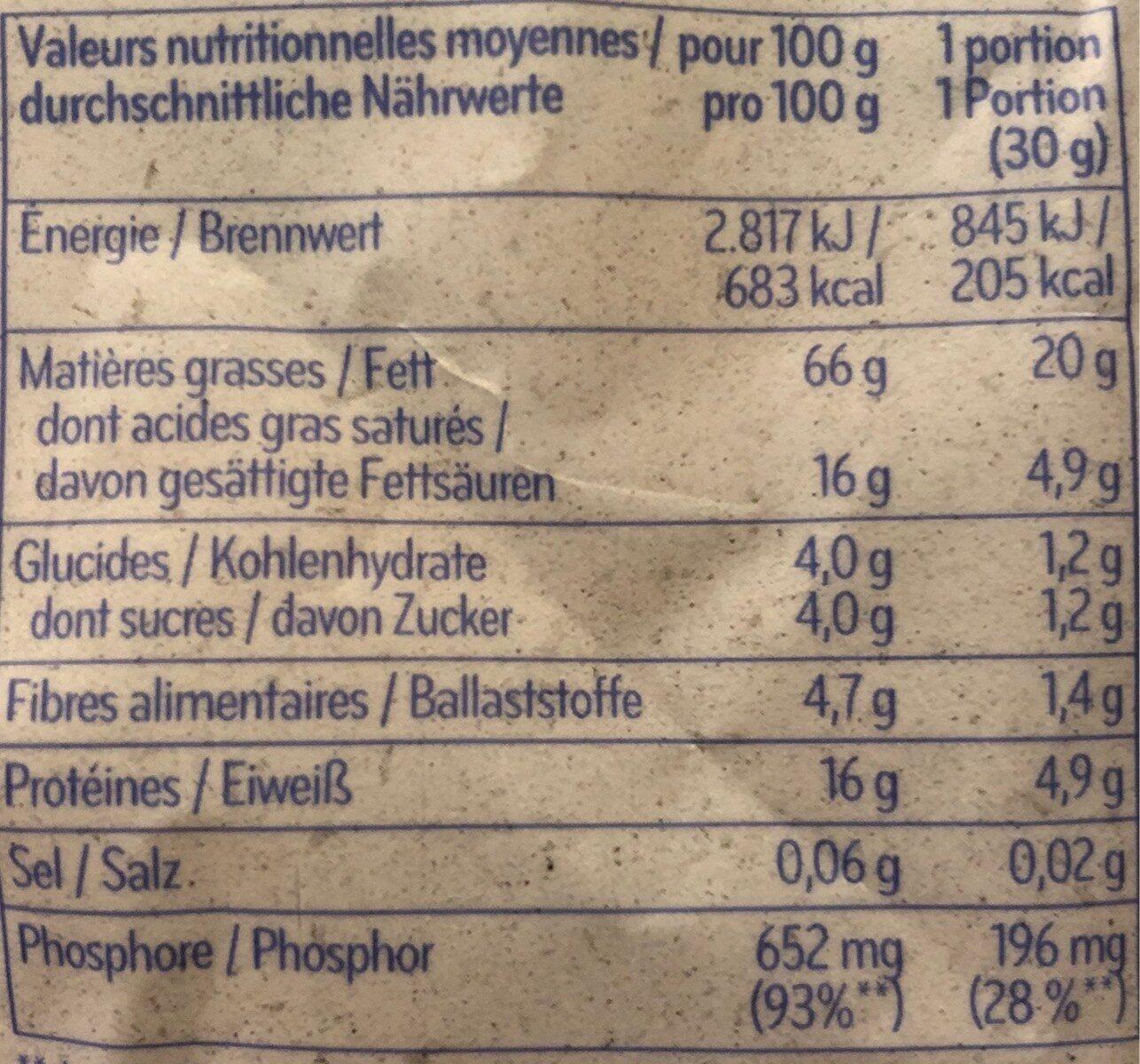 Noix du Brésil - Informations nutritionnelles - fr