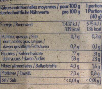 Mango bio - Informations nutritionnelles - fr