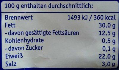 Bierbeißer - Informations nutritionnelles