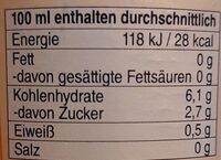 Weizen Alkoholfrei - Valori nutrizionali - de