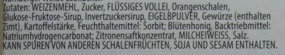 Die Weißen Nürnberger Lebkuchen - Zutaten - de