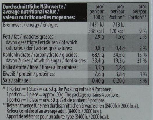 Die Weißen Nürnberger Lebkuchen - Nährwertangaben - de