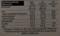 Noir Elisen-Lebkuchen - Nutrition facts - de