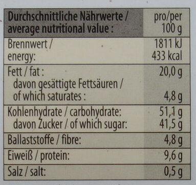 Elisen Lebkuchen mit Marzipan - Nährwertangaben - de