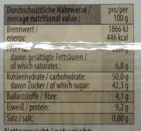 Elisen Lebkuchen mit Vollmilch-Schokolade - Nährwertangaben - de
