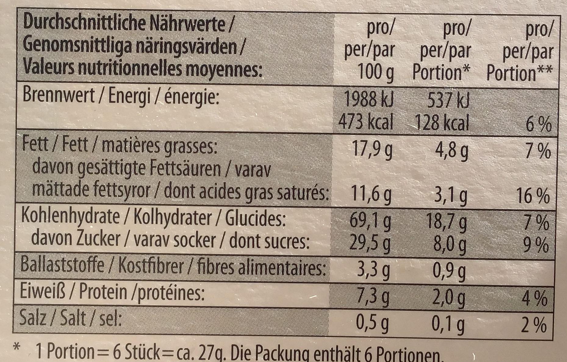 Bio-Mini-Dinkel-Spekulatius - Informations nutritionnelles - fr