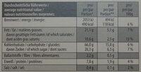 Mini-Bratapfel-Taler - Nährwertangaben - de
