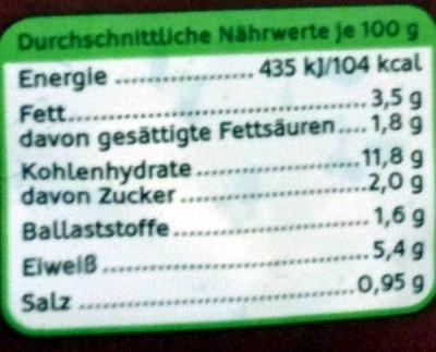 Tagliatelle Wildlachs in Dill Sahne Sauce - Nährwertangaben - de