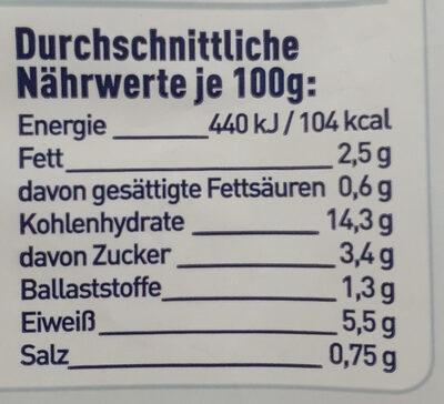 Hähnchen Curry - Informazioni nutrizionali - de